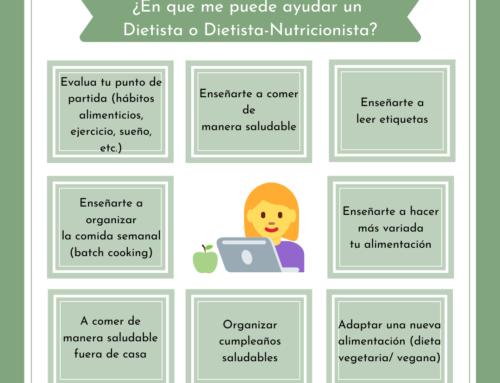 ¿En que me puede ayudar un  Dietista o Dietista-Nutricionista?