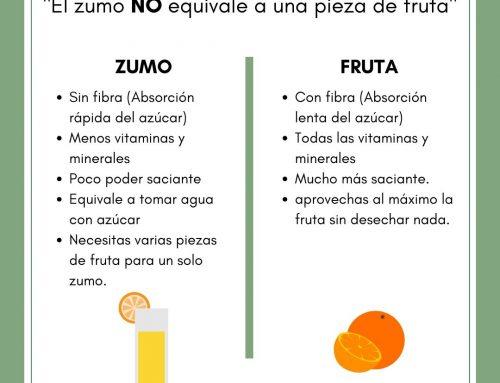 El zumo NO equivale a una pieza de fruta